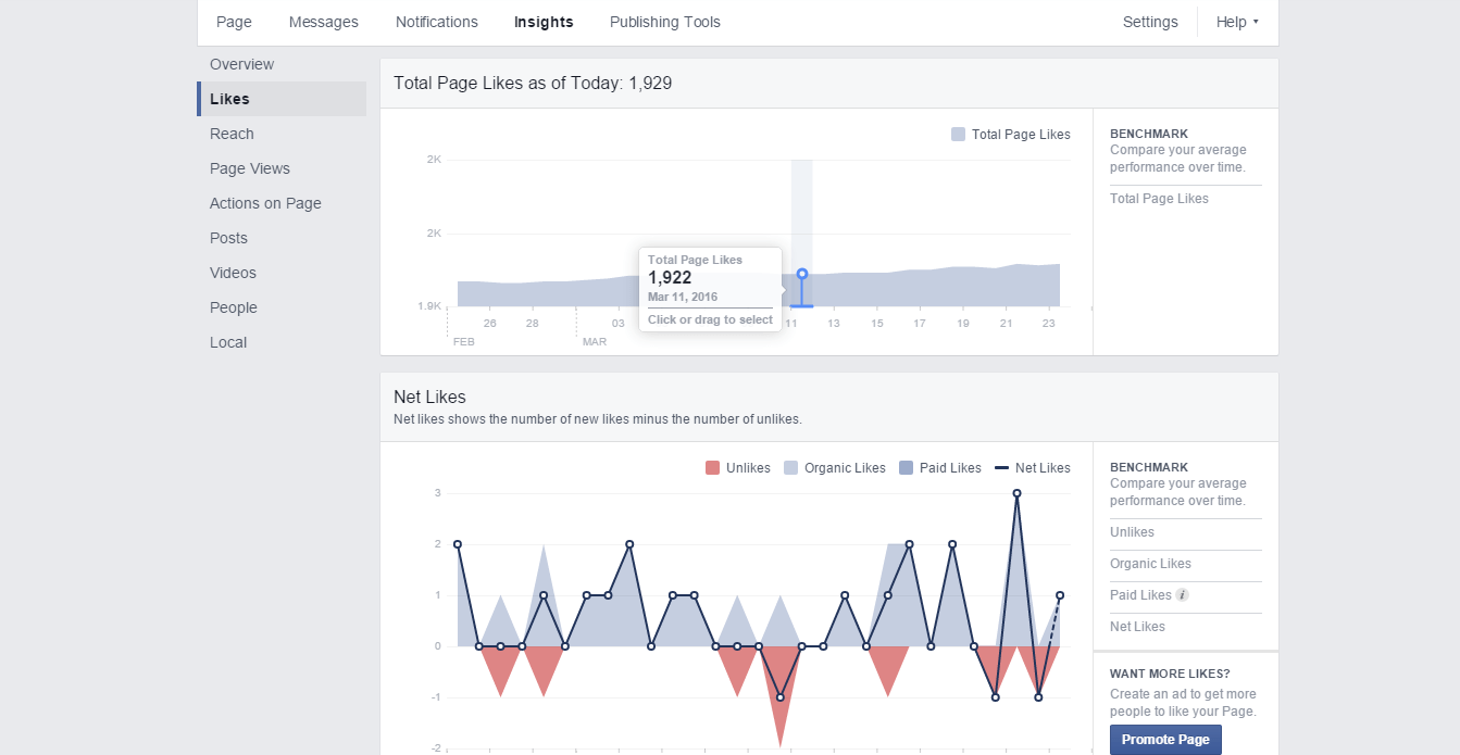 facebook-analytics-guide