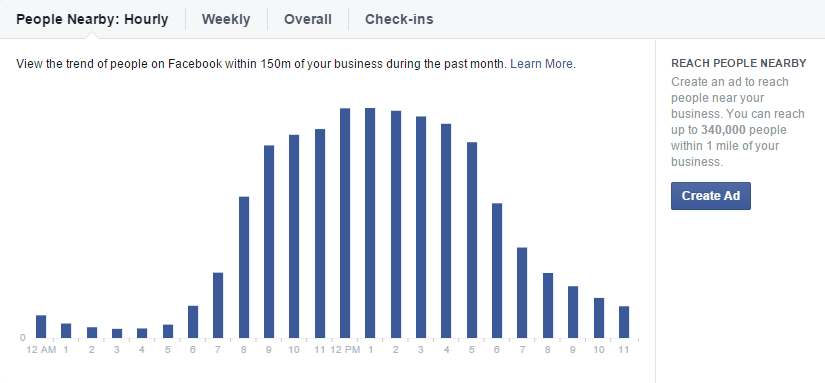 facebook-insights-local-nearby